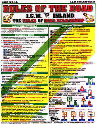 RULES of the ROAD INFOMATION CHART - Tightline Publications #2