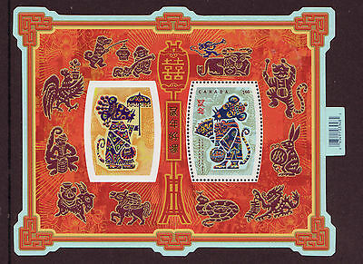 Canada 2008 Year Of The Rat Miniature Sheet Unmounted Mint, Mnh