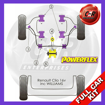 Renault Clio incl 16v Powerflex Complete Bush Kit