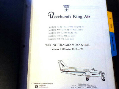 Beechcraft King Air 90 Series Wiring Manuals a diagrams 619800 king air wiring diagram beech 90 king air King Air 90 Interior at alyssarenee.co