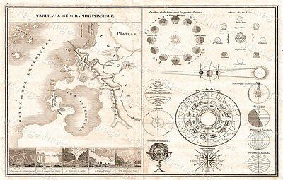 1838 Monin Map of Physical Tableau and Astronomy Chart MOON PHASES AND Zodiac