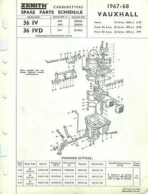 1967-68 VAUXHALL VICTOR 1600cc/1975cc ZENITH 36 IV/IVD CARB SPARES SCHEDULE