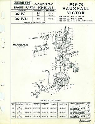 1969-70 VAUXHALL VICTOR 1600cc ZENITH 36 IV & IVD CARBURETTOR SPARES SCHEDULE