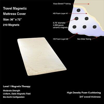 Therion Magnetics Travel Magnetic Mattress Topper 36''x 72''