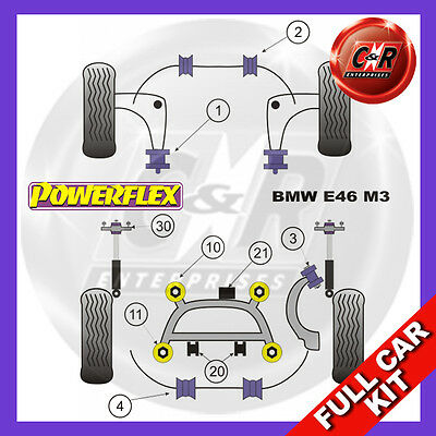 BMW E46 3 Series M3 (99-06) Powerflex Complete Bush Kit