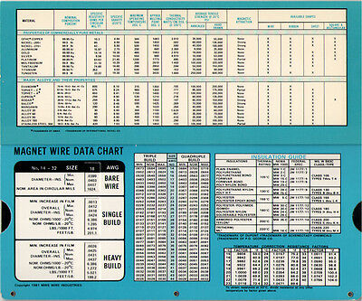 Vintage Slide Rule MWS Magnet Wire Data Chart