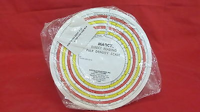 METSO MINERALS 7pc LOT 891-001-0013 MARCY PULP DENSITY SCALE TEMPLATES (1C6-PA)
