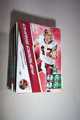 NFL 100 Assorted Trading Card Lot + Auto / Game Jersey