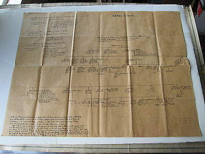 GENEALOGICAL TABLET of THOMPSON FAMILY of OTTER ISLAND off FRIENDSHIP, MAINE