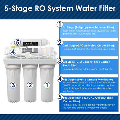 5 Stage 50 GPD Reverse Osmosis System Water Filter RO Purifier w/Pressure Gauge