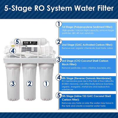 5 Stage Water Filter Reverse Osmosis System PLUS Extra 8 Filters Home Drinking