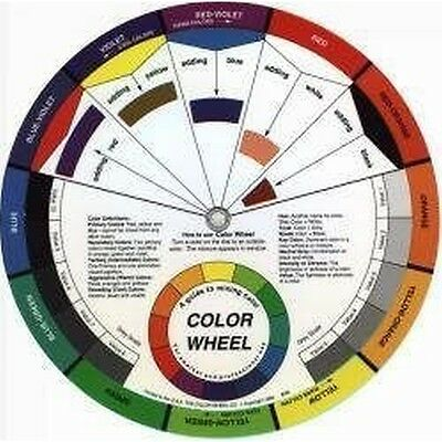 Color Wheel Farbmischtabelle 23cm