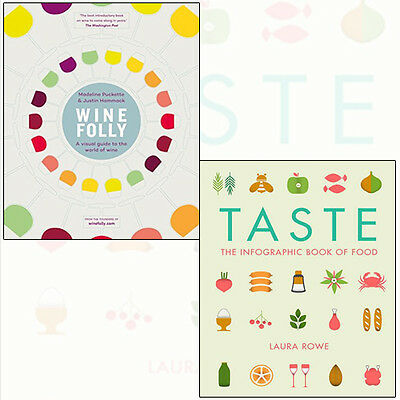 Wine Folly & Taste Collection 2 Books Set A Visual Guide to the World of Wine