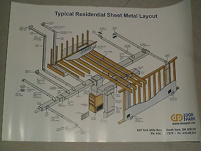 """Typical Residential Sheet Metal Layout 20-1/2"""" X 14"""""""