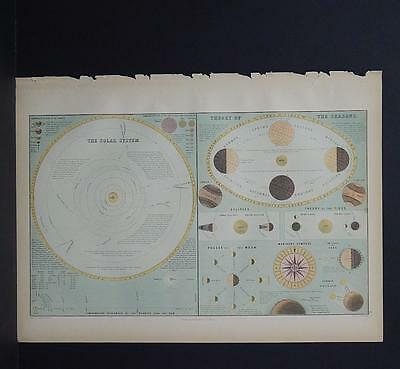 Antique Map, Black's, 1862 Solar System M7#31