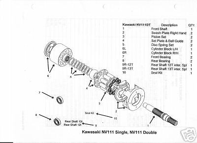 KAWASAKI  Hydraulic/Hydrostatic LH Rotating Group Assy