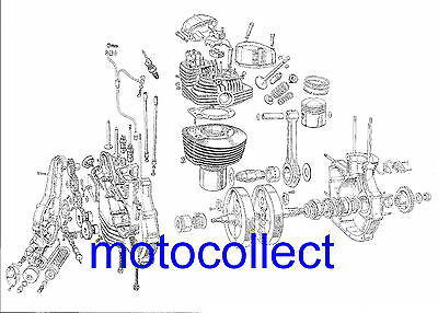 Norton Motorcycle parts manuals further Basic Dashboard Diagram additionally Ural Sidecar Motorcycle likewise Vintage Engine Electrical System likewise Vintage Fire Engine Graphics. on royal enfield wiring diagram