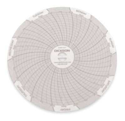 DICKSON C017 Chart, 4 In, -20 to 120 F, 7 Day, PK60