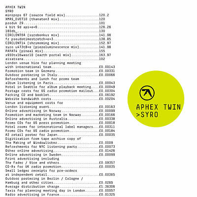 Aphex Twin - Syro (3LP Vinyl) Warp Records, WARPLP247, NEU+OVP!