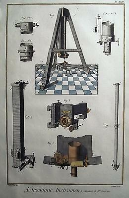 1776 Diderot - LARGE FOLIO engraving ASTRONOMY Graham's Secteur - hand coloured