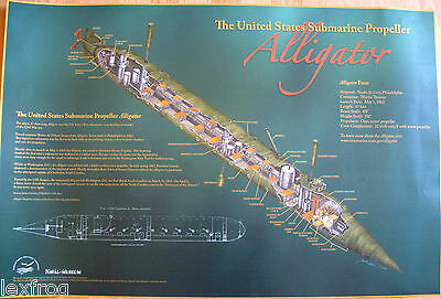 LARGE Civil War Alligator Submarine Interior Artistic View Poster 1861 -1863