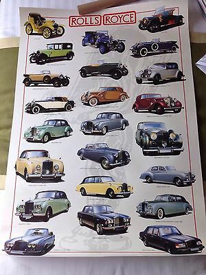 "Rolls Royce Poster 1904 To 1980 26.5"" X 38.5"""