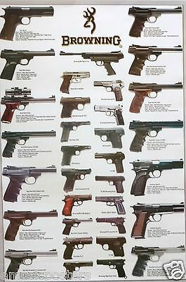 Browning Revolvers Poster - Semi-Automatic Hand Guns, Firearms,pistols,artillery