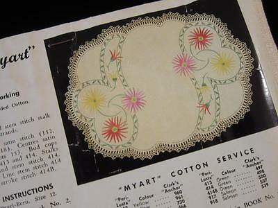 Unworked Vintage Myart Gerbera Traced Linen Centrepiece Doily to Embroider