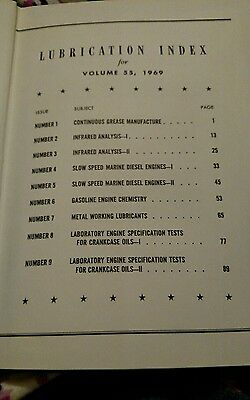 Lubrication Index for Volume 55, 1969 HB Book, Texaco Published