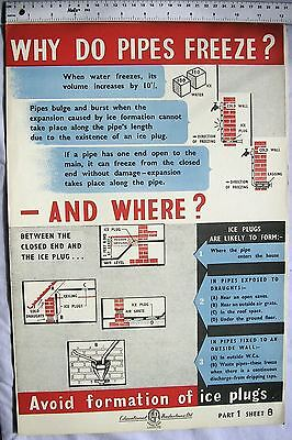 1950s Poster Part 1 Sheet 8 Why Do  Pipes Freeze?