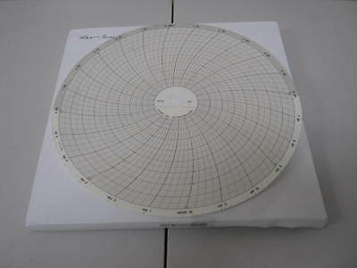 "Box of 100 Chessell Circular Instrument Charts 10"" Chart Model GDTW0080U080"