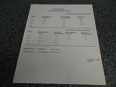 Information Sheet Shorrock Superchargers Renault Dauphine Performance 1959