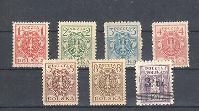 Poland, 1920/21 issue MNH, **, VF