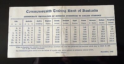 1953 Comm Trading Bank