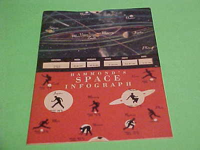 Late 1950's Hammond's Space Infograph Slide Educational Questions And Answers