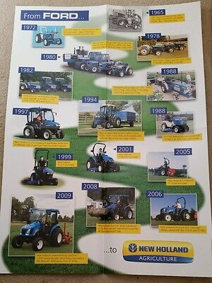 Ford New Holland Tractor History Poster