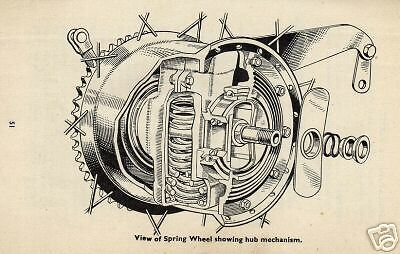 Triumph Manual Solid Sprung Hub 1951,    All Models,   Plus Hints & Tips On   Cd