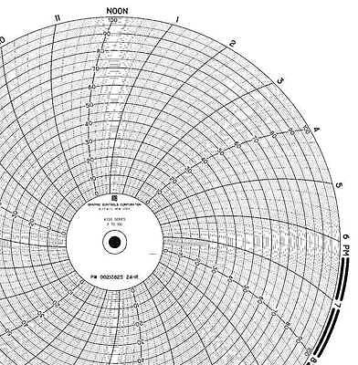 Circular Paper Chart, Graphic Controls, PW 00213825 24H