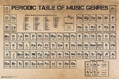 ZT1309 Hot Official Periodic Table Of Cannabis Chart Picture Poster Art Decor