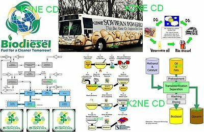 BIODIESEL FUEL TECHNOLOGY - LIBRARY COLLECTION ON CD !! Ideal for PREPPERS !!