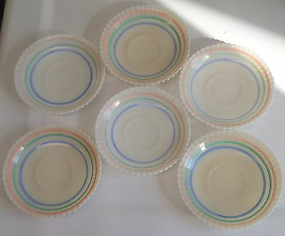 Depression Petalware 6 Inch Banded Saucers (6) - MacBeth-Evans Glass Co