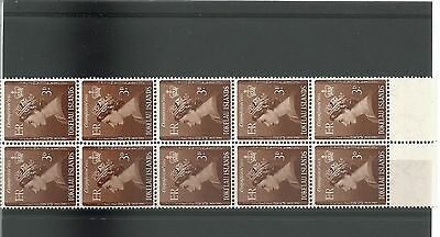 TOKELAU 1953 Coronation MNH block of 10