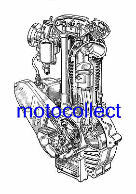 J.A.P  Speedway Engine - Cutaway Technical Drawing - Free Postage Worldwide