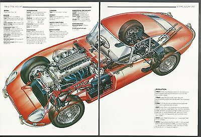 1961 JAGUAR E-TYPE Series One  2-page Cutaway Illustration