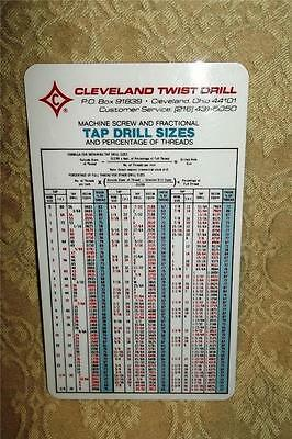 Vintage Cleveland Twist Drill Machine Screw Fractional Tap Thread Size Chart Exc