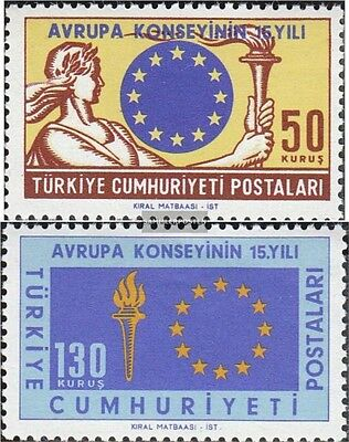 Turkey 1901-1902 (complete issue) unmounted mint / never hinged 1964 Europe