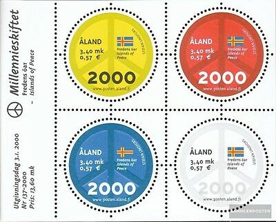 Finland-Aland block4 (complete issue) unmounted mint / never hinged 2000 millenn