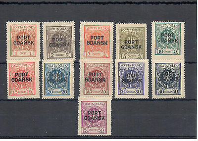 Poland, 1925 issue Port Gadansk MNH, **