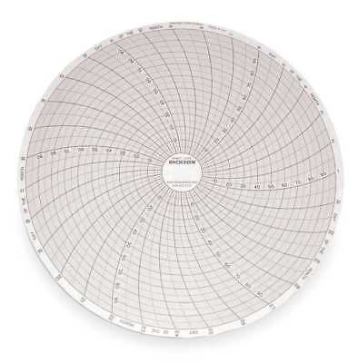 DICKSON C409 Chart, 8 In, 0 to 100, 31 Day, Pk 60