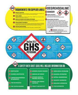 US HazCom Standard 29 CFR 1910.1200 Wall Chart, Ghs Safety, GHS1081
